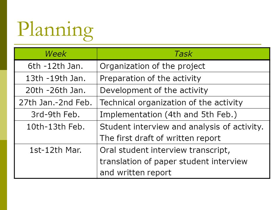 Planning WeekTask 6th -12th Jan.Organization of the project 13th -19th Jan.Preparation of the activity 20th -26th Jan.Development of the activity 27th Jan.-2nd Feb.Technical organization of the activity 3rd-9th Feb.Implementation (4th and 5th Feb.) 10th-13th Feb.Student interview and analysis of activity.