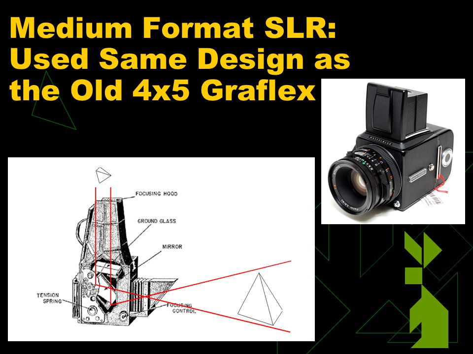 Medium Format SLR: Used Same Design as the Old 4x5 Graflex
