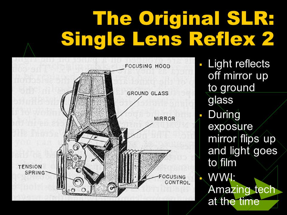 The Original SLR: Single Lens Reflex 2  Light reflects off mirror up to ground glass  During exposure mirror flips up and light goes to film  WWI: Amazing tech at the time