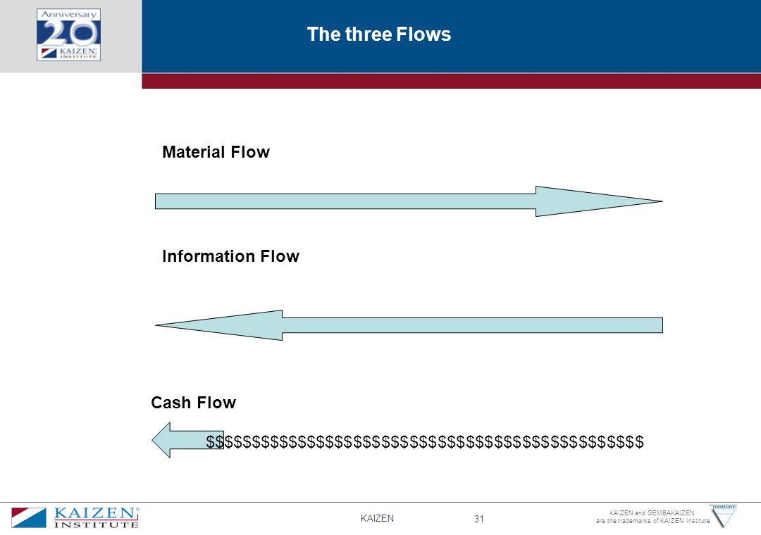 KAIZEN 31 KAIZEN and GEMBAKAIZEN are the trademarks of KAIZEN Institute The three Flows Material Flow Cash Flow Information Flow $$$$$$$$$$$$$$$$$$$$$$$$$$$$$$$$$$$$$$$$$$$$$$$