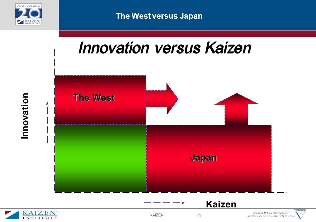 KAIZEN 41 KAIZEN and GEMBAKAIZEN are the trademarks of KAIZEN Institute The West versus Japan Kaizen Innovation The West Japan Innovation versus Kaizen