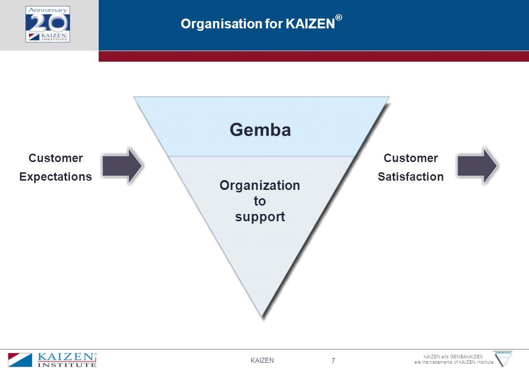 KAIZEN 7 KAIZEN and GEMBAKAIZEN are the trademarks of KAIZEN Institute Organisation for KAIZEN ® Customer Expectations Customer Satisfaction Gemba Organization to support