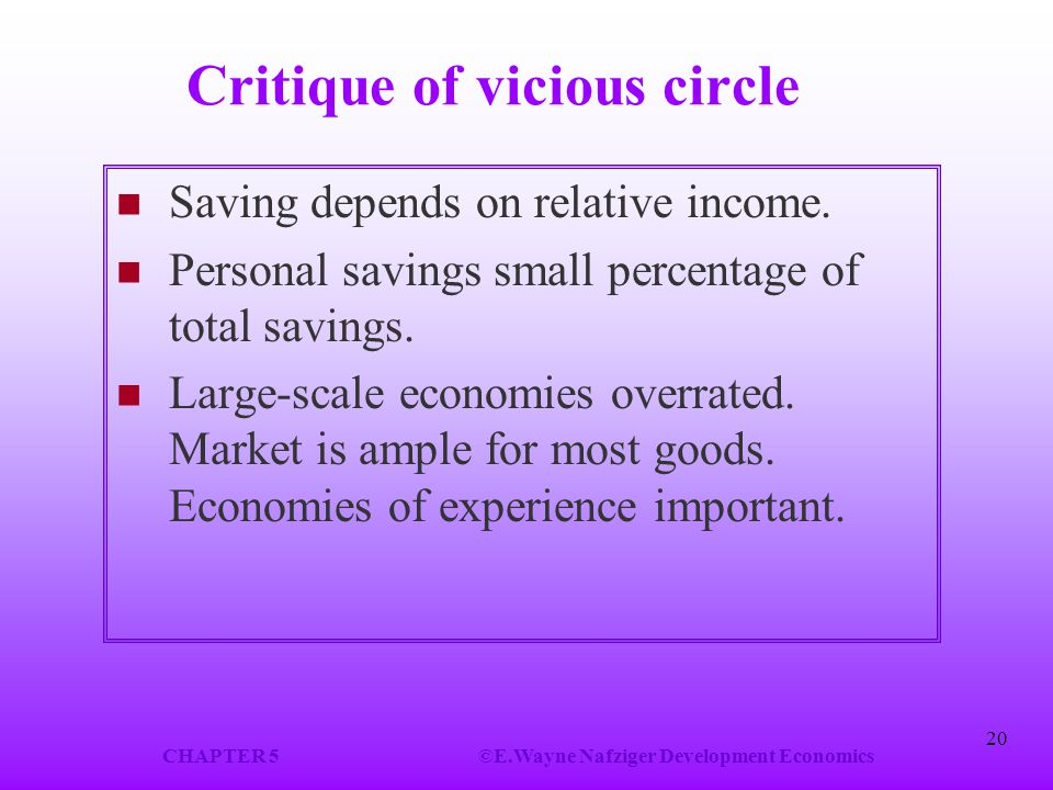 CHAPTER 5©E.Wayne Nafziger Development Economics 20 Critique of vicious circle Saving depends on relative income. Personal savings small percentage of