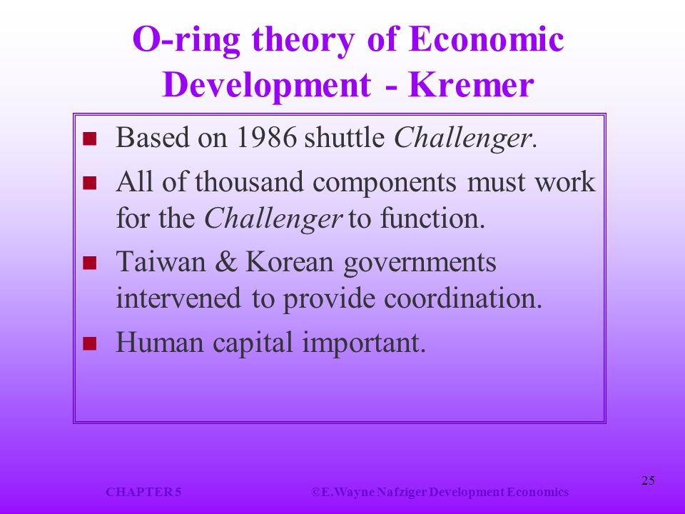 CHAPTER 5©E.Wayne Nafziger Development Economics 25 O-ring theory of Economic Development - Kremer Based on 1986 shuttle Challenger. All of thousand c