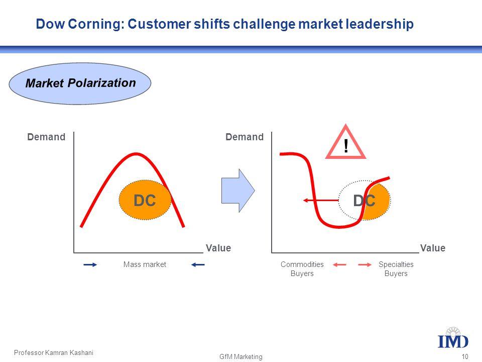 Professor Kamran Kashani GfM Marketing 10 Mass marketCommodities Buyers Specialties Buyers Demand Value Demand Value Market Polarization DC .