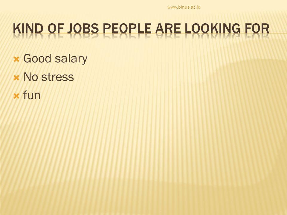  Submit CV & Application Letter [digikidz.co.id]  Initial Interview  Skill Test  Training period  Hiring www.binus.ac.id