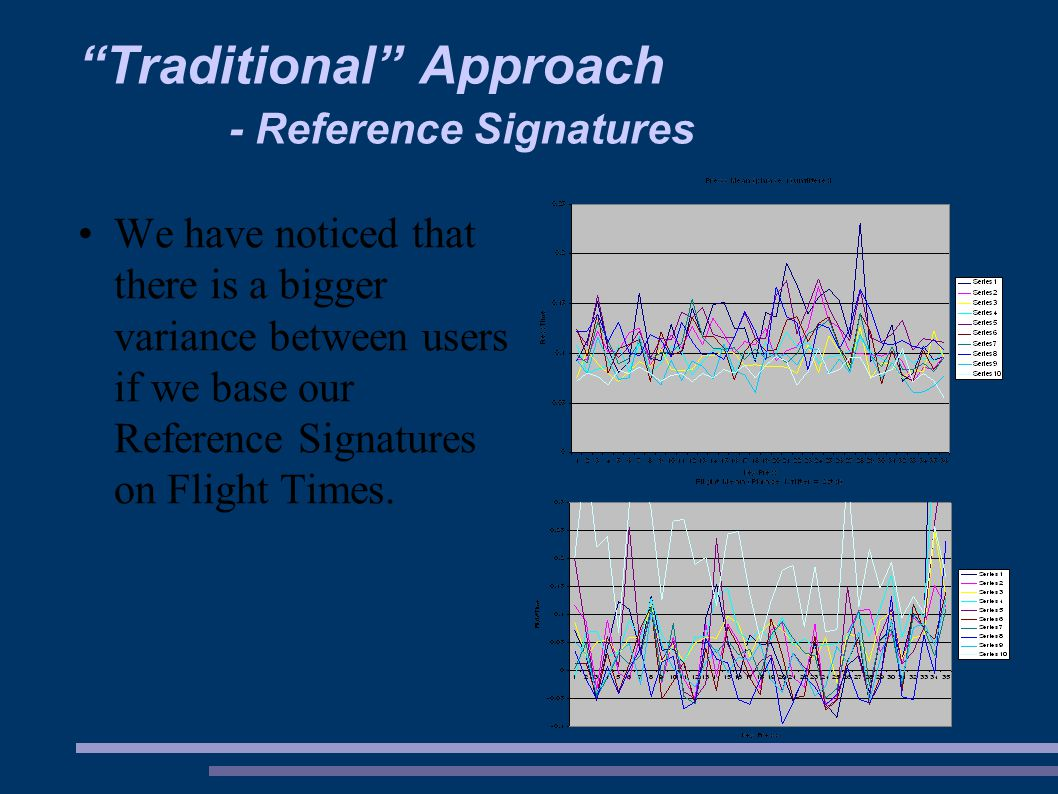 Traditional Approach - Reference Signatures We have noticed that there is a bigger variance between users if we base our Reference Signatures on Flight Times.