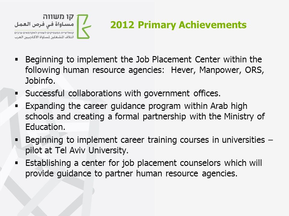  Beginning to implement the Job Placement Center within the following human resource agencies: Hever, Manpower, ORS, Jobinfo.