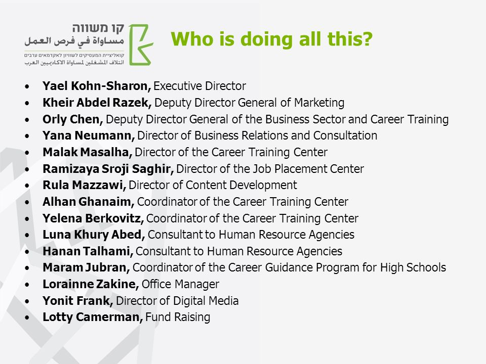 Who is doing all this? Yael Kohn-Sharon, Executive Director Kheir Abdel Razek, Deputy Director General of Marketing Orly Chen, Deputy Director General