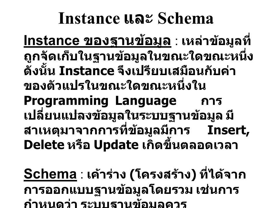 Instance และ Schema Instance ของฐานข้อมูล : เหล่าข้อมูลที่ ถูกจัดเก็บในฐานข้อมูลในขณะใดขณะหนึ่ง ดังนั้น Instance จึงเปรียบเสมือนกับค่า ของตัวแปรในขณะใ