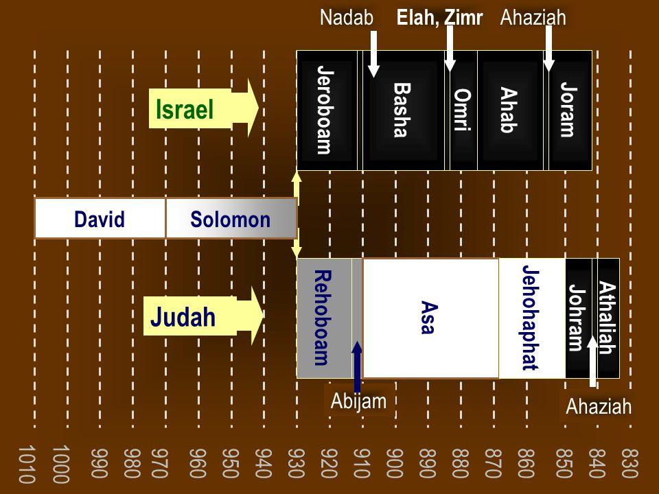 1010 DavidSolomon Rehoboam Judah Israel Jeroboam Abijam Asa Nadab Basha Elah, Zimr Omri Jehohaphat Ahab Ahaziah 970930870850 Joram Johram Ahaziah Atha