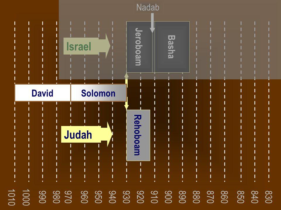 1010 DavidSolomon Rehoboam Judah Israel Jeroboam Nadab Basha 9709308708509108909209008808608408309409509609809901000