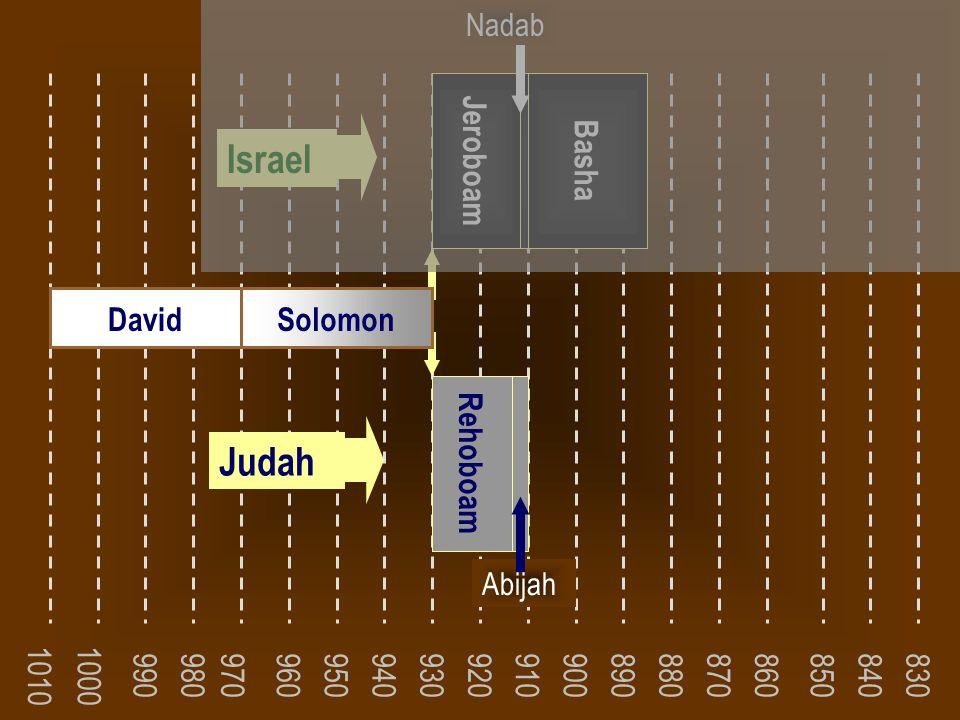 1010 DavidSolomon Rehoboam Judah Israel Jeroboam Abijah Nadab Basha 9709308708509108909209008808608408309409509609809901000
