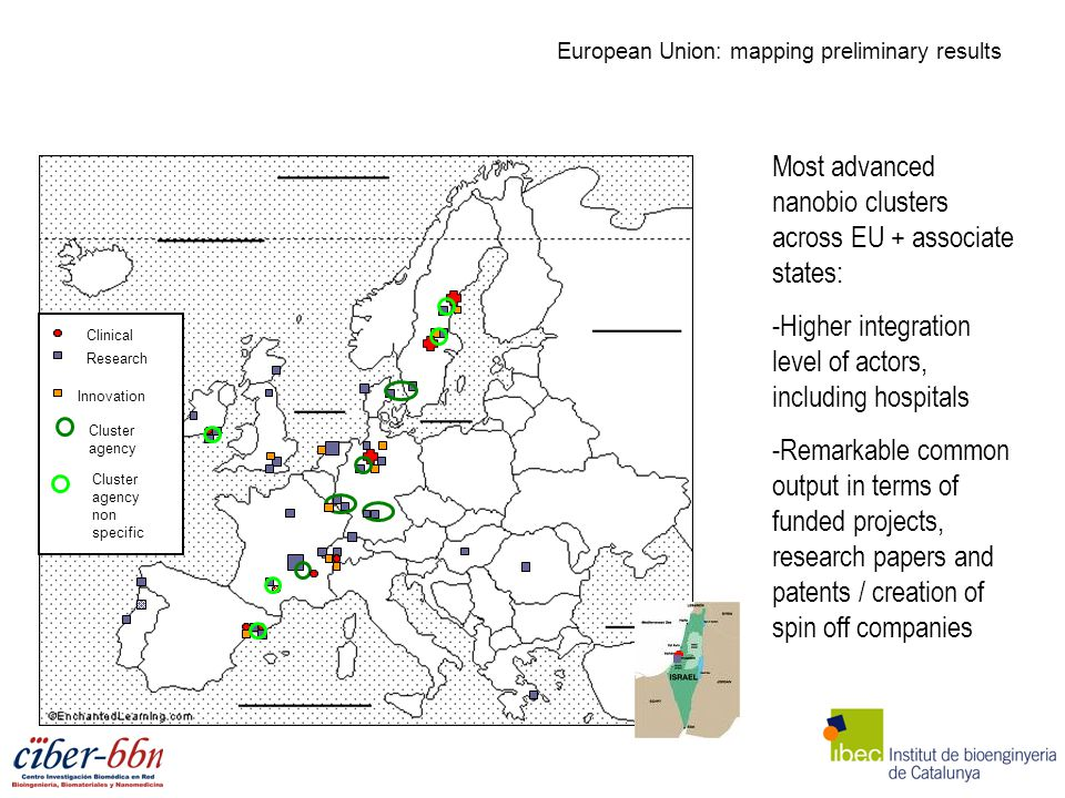 European Union: mapping preliminary results Most advanced nanobio clusters across EU + associate states: -Higher integration level of actors, includin