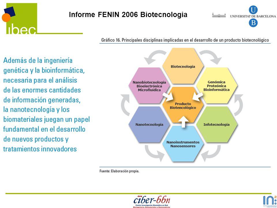 Informe FENIN 2006 Biotecnologia