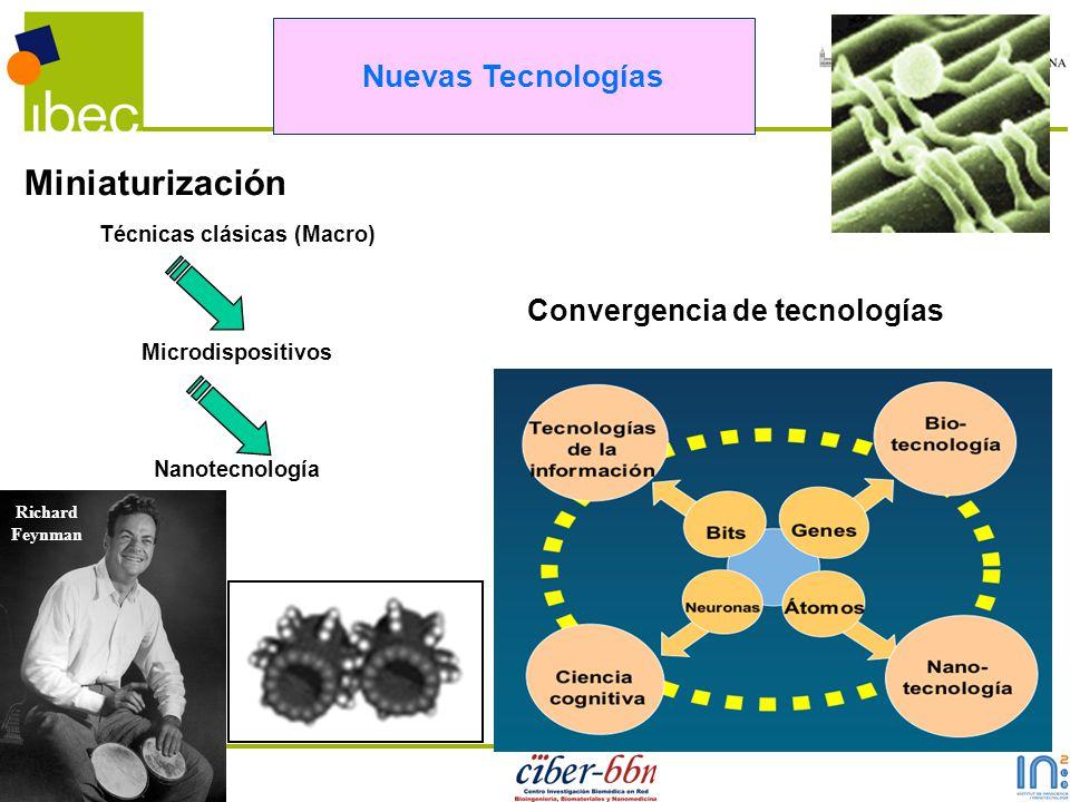 Miniaturización Técnicas clásicas (Macro) Microdispositivos Nanotecnología Convergencia de tecnologías Nuevas Tecnologías Richard Feynman