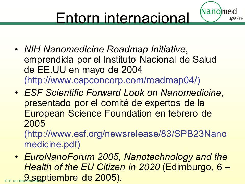 ETP on Nanomedicine Entorn internacional NIH Nanomedicine Roadmap Initiative, emprendida por el Instituto Nacional de Salud de EE.UU en mayo de 2004 (