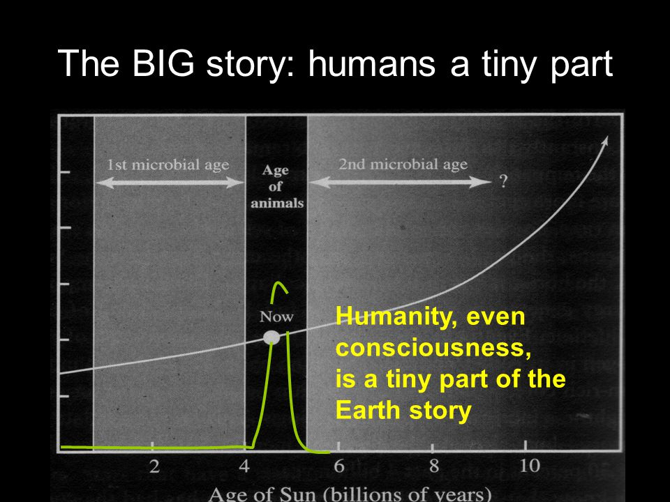 The BIG story: humans a tiny part Humanity, even consciousness, is a tiny part of the Earth story
