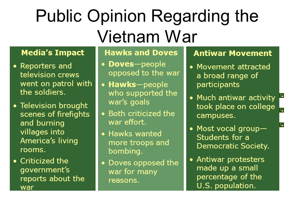 War Protests Why did some people oppose the Vietnam War?