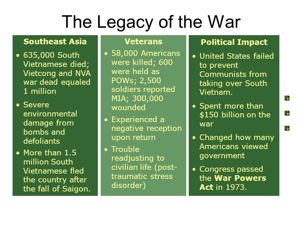 The Vietnam War's Legacy Two years after U.S.