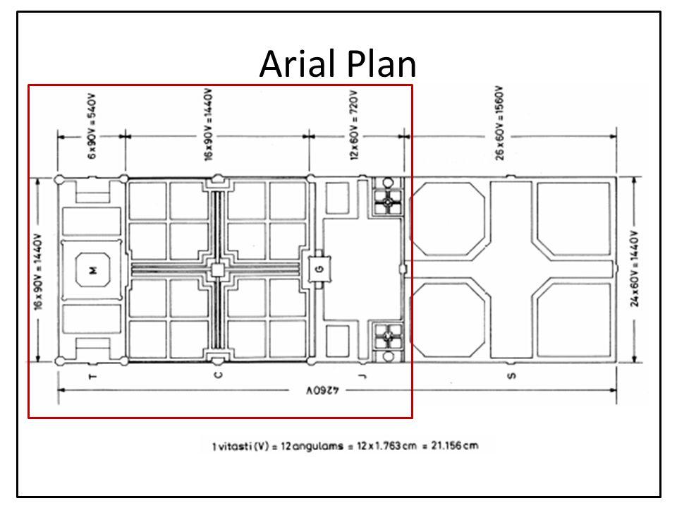 Arial Plan