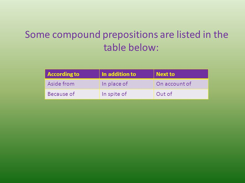 Some commonly used prepositions are listed in the table below: AboardBelowIntoUnderAbout BeneathLikeUnderneathAboveBeside OfUntilAcrossBetweenOff UpAf