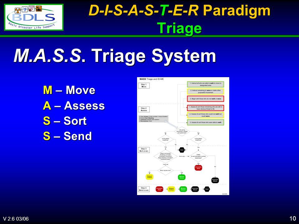 V 2.6 03/06 10 D-I-S-A-S-T-E-R Paradigm Triage M.A.S.S.