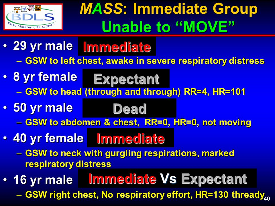 40 29 yr male29 yr male –GSW to left chest, awake in severe respiratory distress 8 yr female8 yr female –GSW to head (through and through) RR=4, HR=101 50 yr male50 yr male –GSW to abdomen & chest, RR=0, HR=0, not moving 40 yr female40 yr female –GSW to neck with gurgling respirations, marked respiratory distress 16 yr male16 yr male –GSW right chest, No respiratory effort, HR=130 thready MASS: Immediate Group Unable to MOVE Immediate Expectant Dead Immediate Immediate Vs Expectant