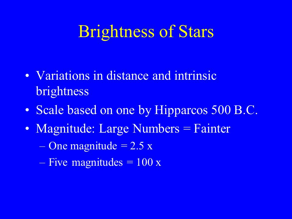 Brightness of Stars Variations in distance and intrinsic brightness Scale based on one by Hipparcos 500 B.C. Magnitude: Large Numbers = Fainter –One m