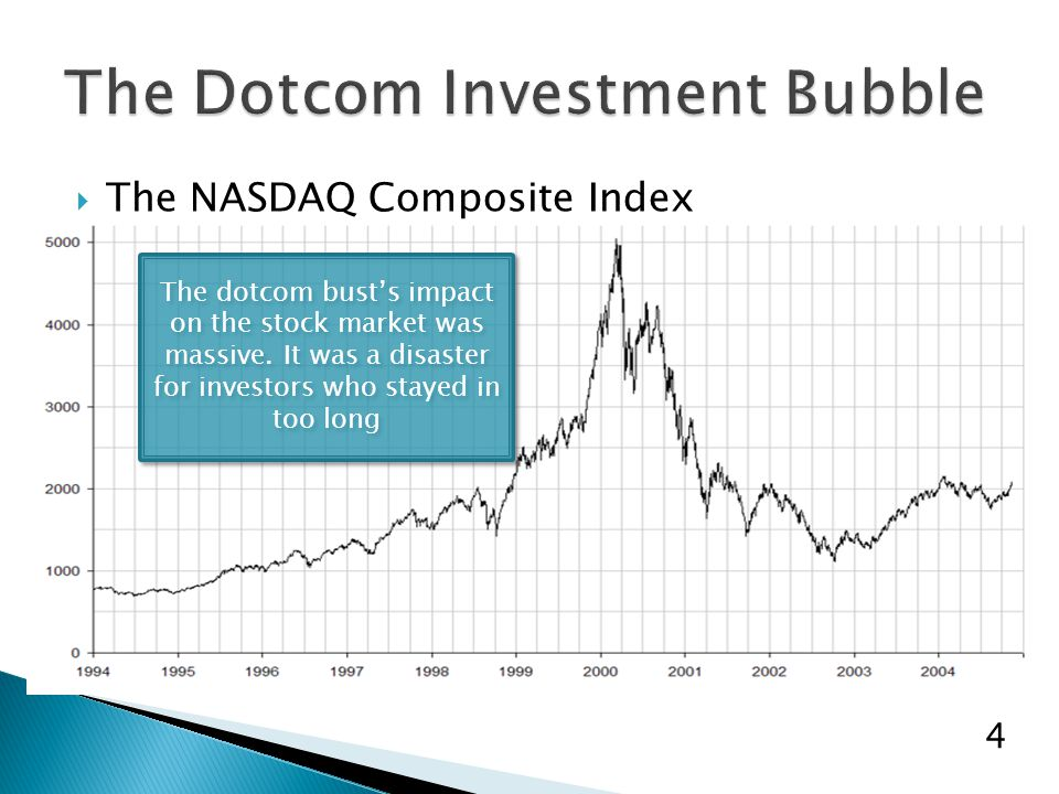 The NASDAQ Composite Index 4 The dotcom bust's impact on the stock market was massive.