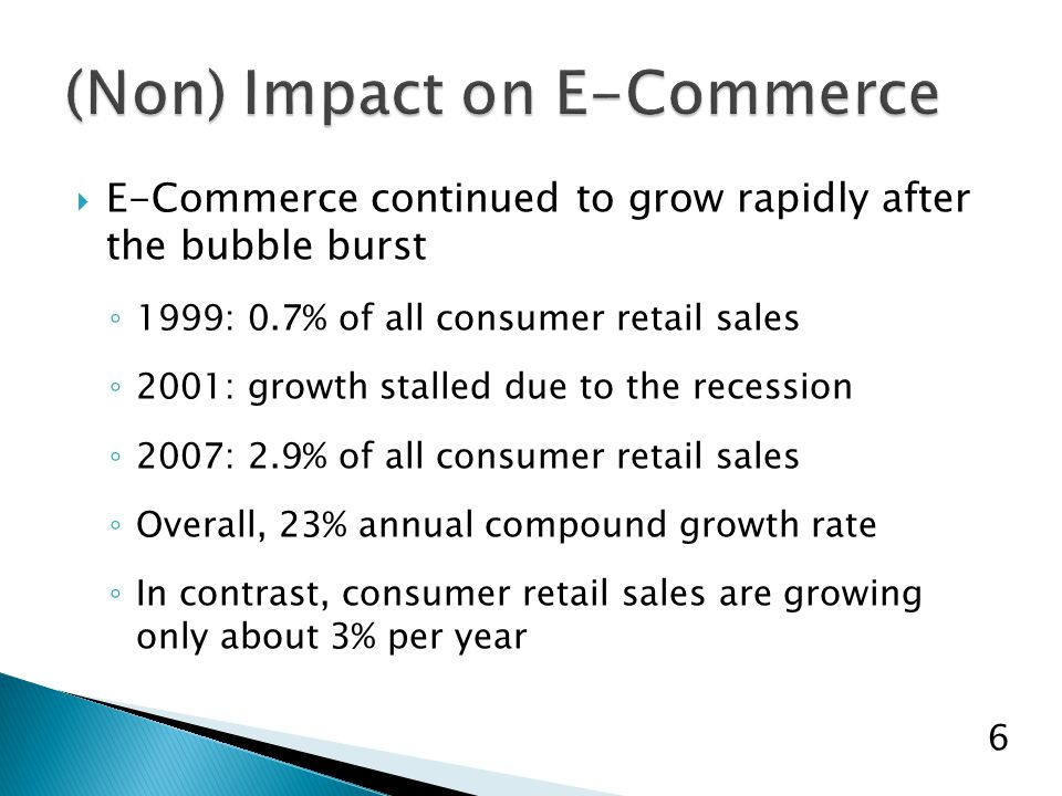  E-Commerce continued to grow rapidly after the bubble burst ◦ 1999: 0.7% of all consumer retail sales ◦ 2001: growth stalled due to the recession ◦ 2007: 2.9% of all consumer retail sales ◦ Overall, 23% annual compound growth rate ◦ In contrast, consumer retail sales are growing only about 3% per year 6