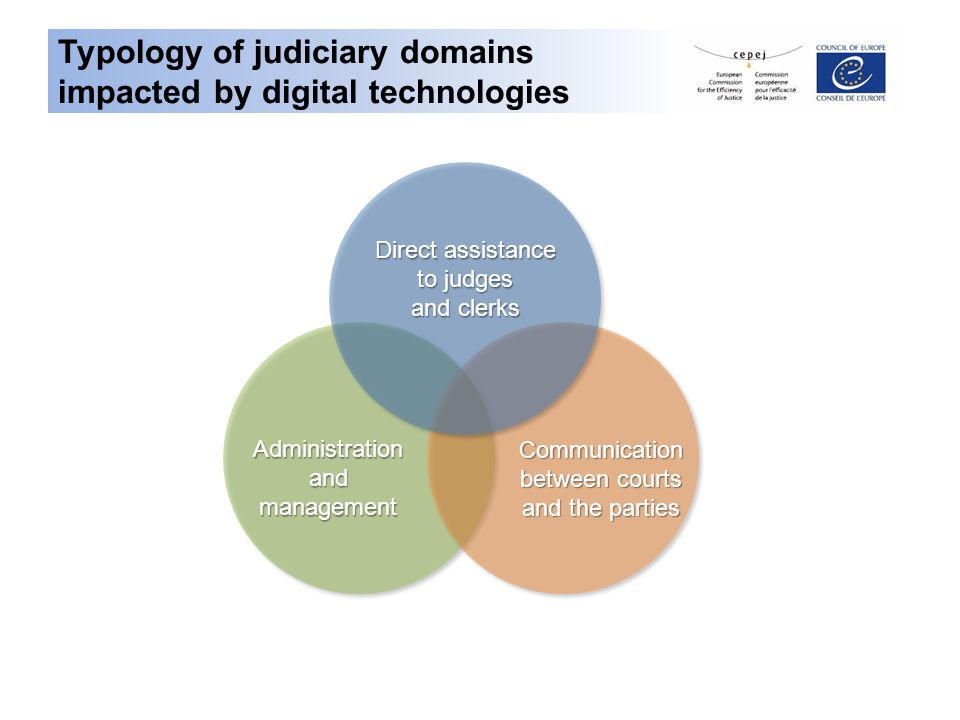 Typology of judiciary domains impacted by digital technologies Direct assistance to judges and clerks Administrationandmanagement Communication between courts and the parties