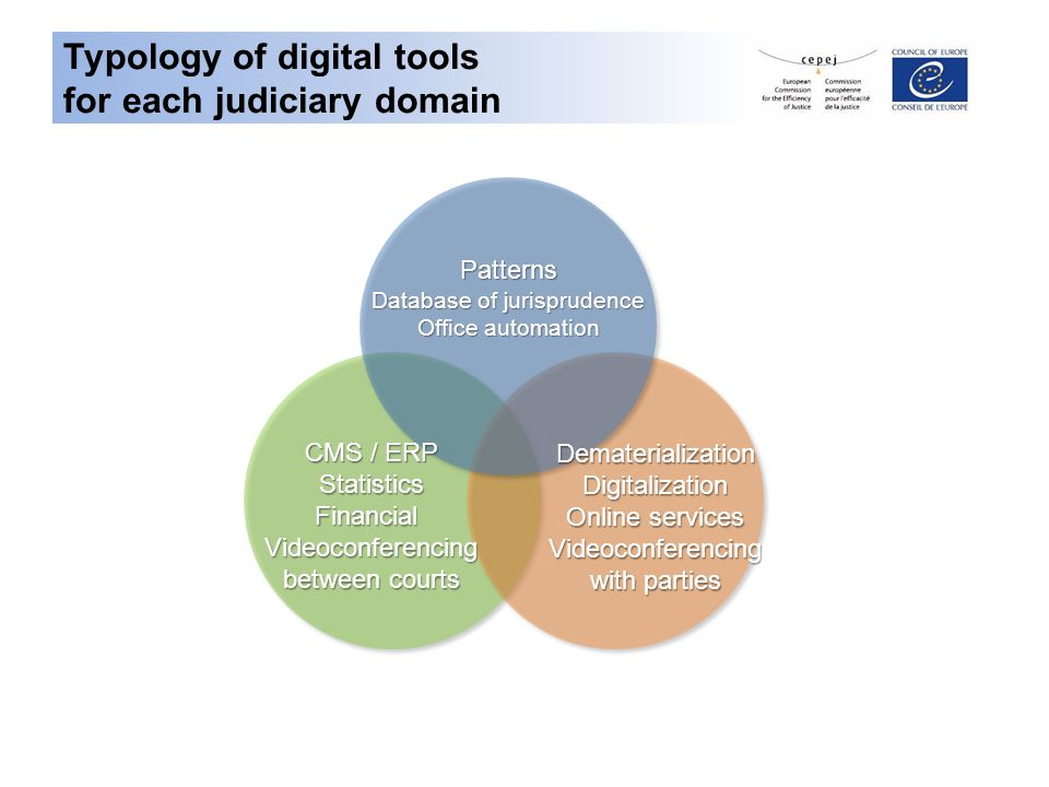 Typology of digital tools for each judiciary domain Patterns Database of jurisprudence Office automation CMS / ERP StatisticsFinancialVideoconferencing between courts DematerializationDigitalization Online services Videoconferencing with parties