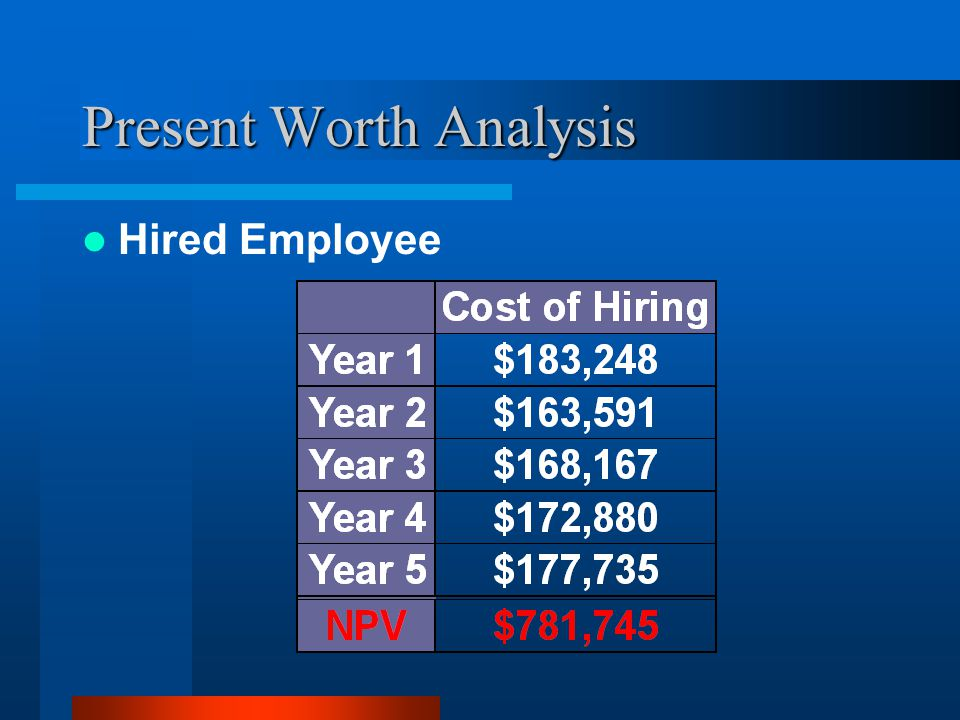 Present Worth Analysis Hired Employee