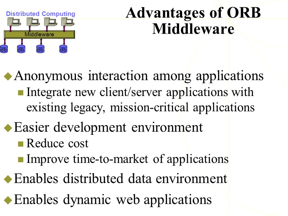 Advantages of ORB Middleware  Anonymous interaction among applications Integrate new client/server applications with existing legacy, mission-critica