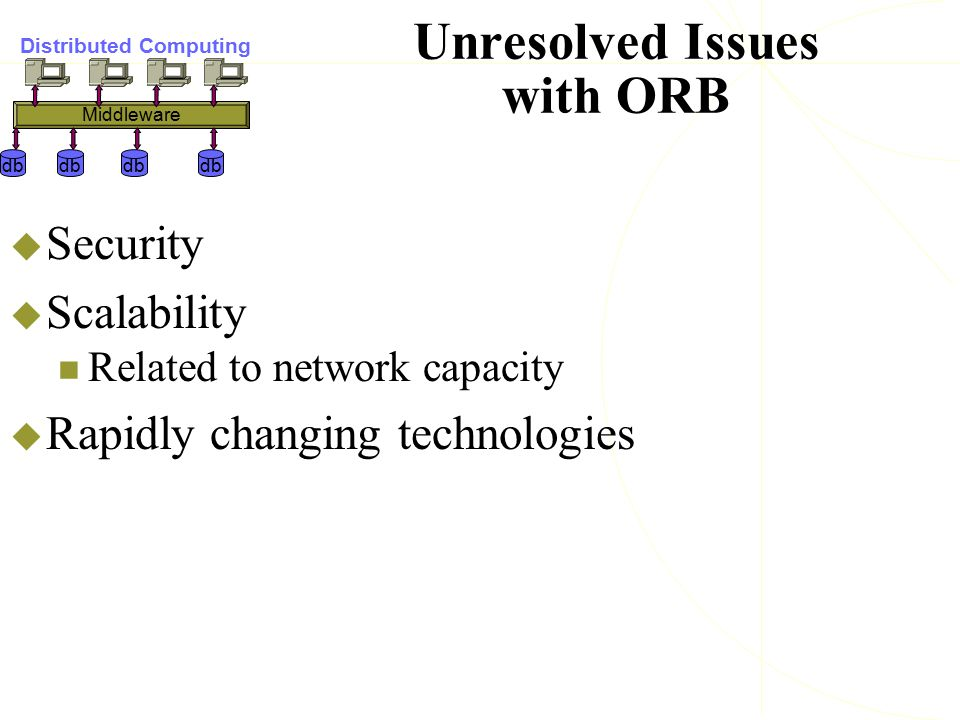 Unresolved Issues with ORB  Security  Scalability Related to network capacity  Rapidly changing technologies db Distributed Computing Middleware