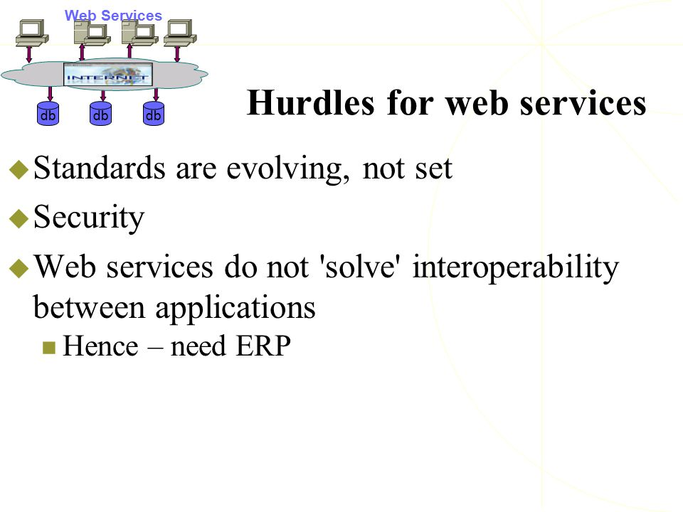 Hurdles for web services  Standards are evolving, not set  Security  Web services do not 'solve' interoperability between applications Hence – need