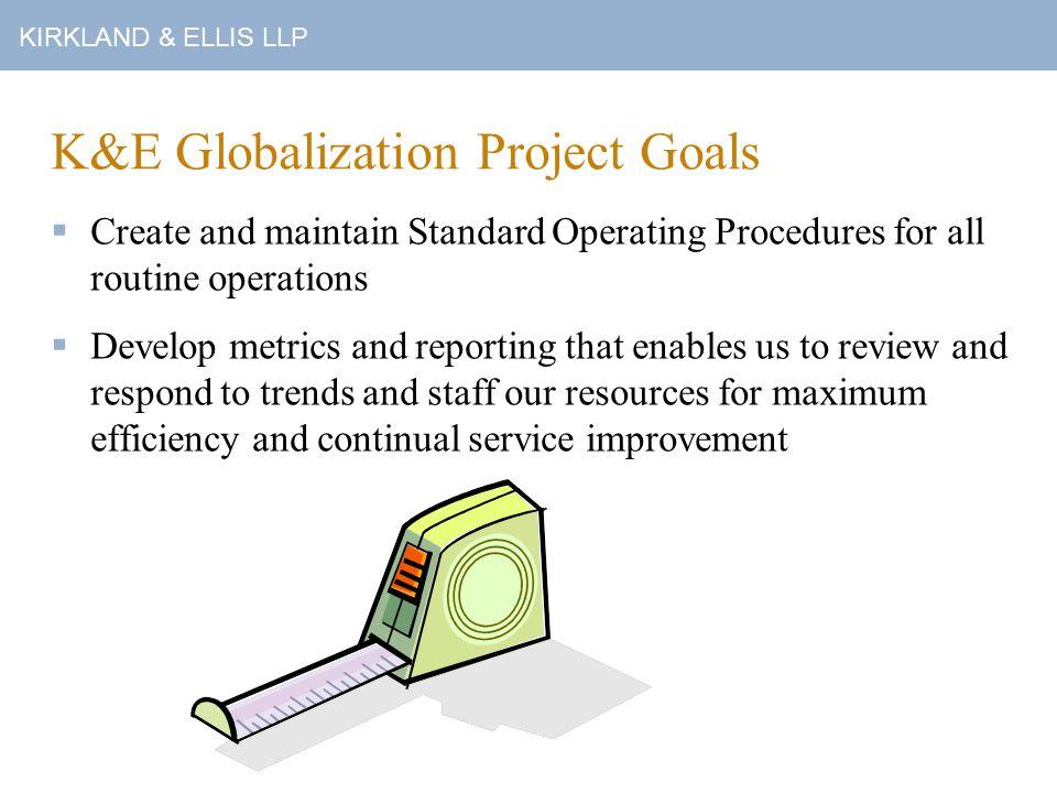 KIRKLAND & ELLIS LLP What if a User Requires Desk Side Assistance.