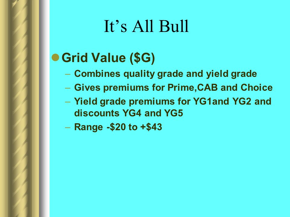 It's All Bull Grid Value ($G) –Combines quality grade and yield grade –Gives premiums for Prime,CAB and Choice –Yield grade premiums for YG1and YG2 and discounts YG4 and YG5 –Range -$20 to +$43