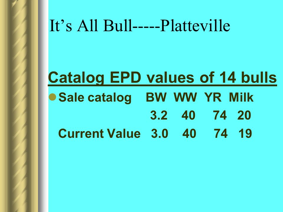 It's All Bull-----Platteville Catalog EPD values of 14 bulls Sale catalog BW WW YR Milk 3.2 40 74 20 Current Value 3.0 40 74 19