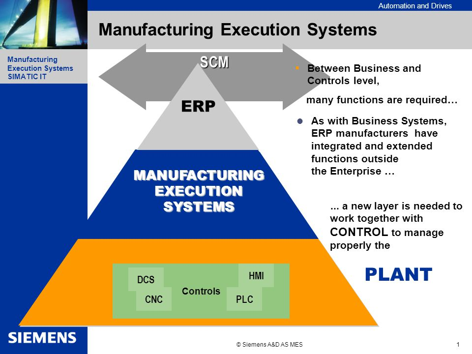 Automation and Drives Manufacturing Execution Systems Simatic IT Manufacturing Execution Systems SIMATIC IT © Siemens A&D AS MES1 SCM Manufacturing Execution Systems As with Business Systems, ERP manufacturers have integrated and extended functions outside the Enterprise … many functions are required…  Between Business and Controls level, Inventory Invoicing Bill of Material Shipping Accounting Order Mgmt.