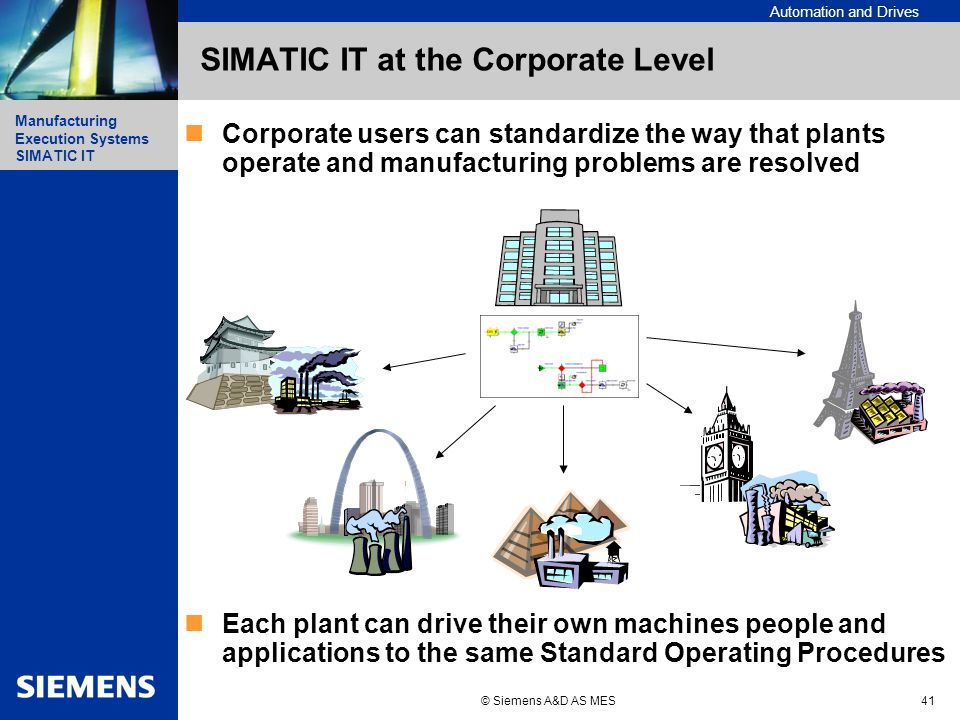 Automation and Drives Manufacturing Execution Systems Simatic IT Manufacturing Execution Systems SIMATIC IT © Siemens A&D AS MES41 SIMATIC IT at the Corporate Level Corporate users can standardize the way that plants operate and manufacturing problems are resolved Each plant can drive their own machines people and applications to the same Standard Operating Procedures