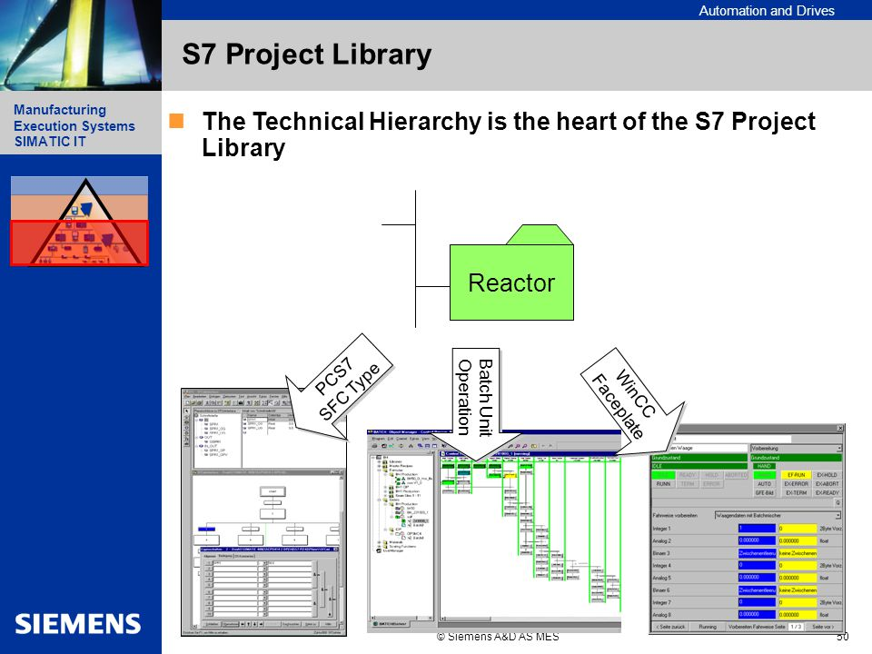 Automation and Drives Manufacturing Execution Systems Simatic IT Manufacturing Execution Systems SIMATIC IT © Siemens A&D AS MES50 S7 Project Library PCS7 SFC Type PCS7 SFC Type Batch Unit Operation The Technical Hierarchy is the heart of the S7 Project Library Reactor WinCC Faceplate WinCC Faceplate
