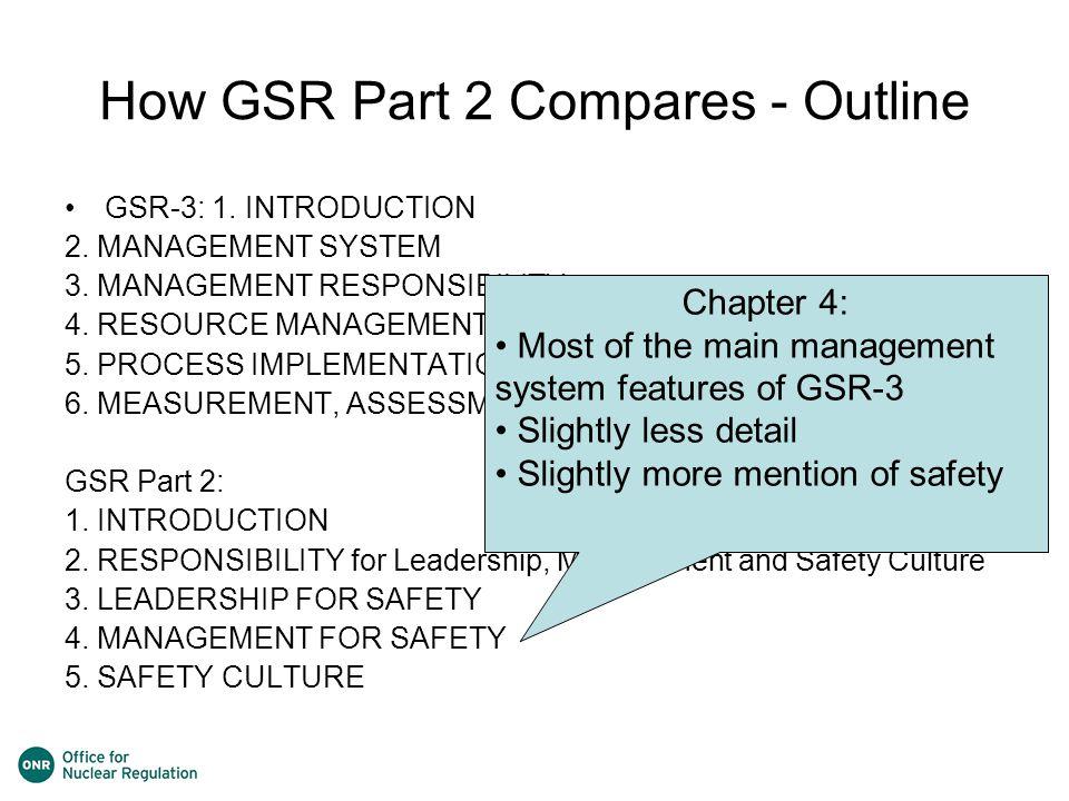 How GSR Part 2 Compares - Outline GSR-3: 1.INTRODUCTION 2.