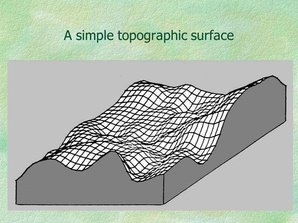 A simple topographic surface
