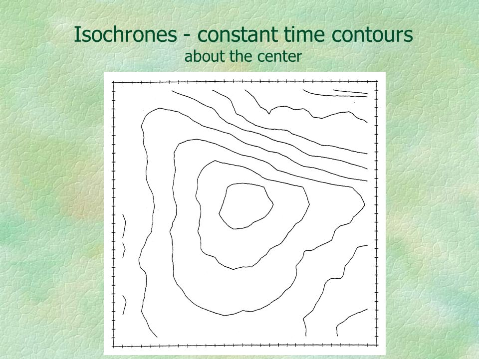 Isochrones - constant time contours about the center