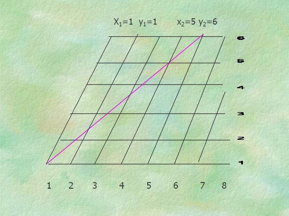 X 1 =1 y 1 =1 x 2 =5 y 2 =6