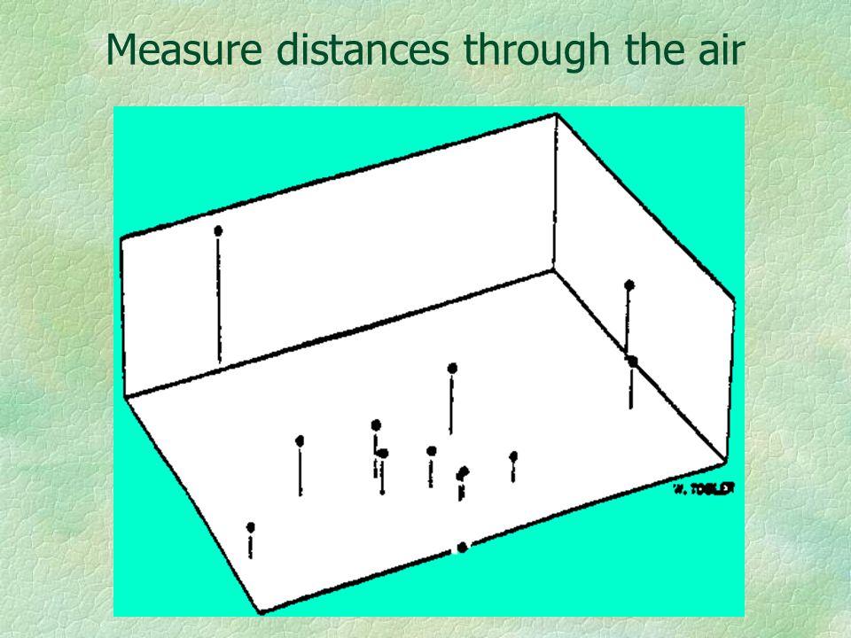 Measure distances through the air