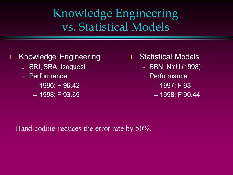 Knowledge Engineering vs.