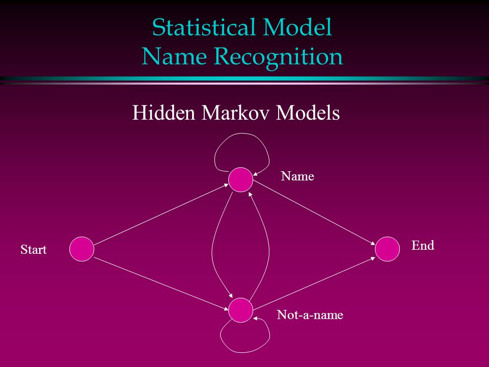 Statistical Model Name Recognition Hidden Markov Models Start End Name Not-a-name